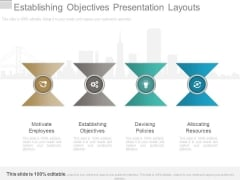 Establishing Objectives Presentation Layouts