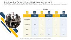 Establishing Operational Risk Framework Banking Budget For Operational Risk Management Background PDF