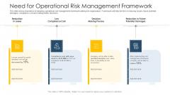 Establishing Operational Risk Framework Banking Need For Operational Risk Management Framework Slides PDF