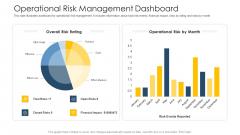 Establishing Operational Risk Framework Banking Operational Risk Management Dashboard Slides PDF