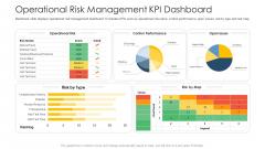 Establishing Operational Risk Framework Banking Operational Risk Management KPI Dashboard Brochure PDF