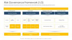 Establishing Operational Risk Framework Banking Risk Governance Framework Heads Guidelines PDF