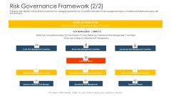 Establishing Operational Risk Framework Banking Risk Governance Framework Ppt Infographic Template Example Topics PDF