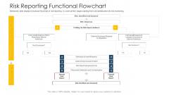 Establishing Operational Risk Framework Banking Risk Reporting Functional Flowchart Formats PDF