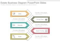 Estate Business Diagram Powerpoint Slides