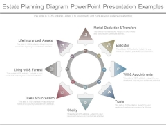 Estate Planning Diagram Powerpoint Presentation Examples