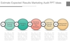Estimate Expected Results Marketing Audit Ppt Ideas