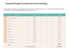 Estimated Budget Description For Event Scheduling Ppt PowerPoint Presentation File Example Introduction PDF