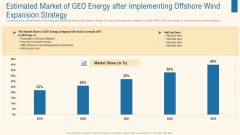 Estimated Market Of Geo Energy After Implementing Offshore Wind Expansion Strategy Information PDF