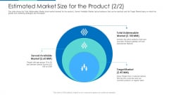 Estimated Market Size For The Product Ppt Pictures Graphics PDF