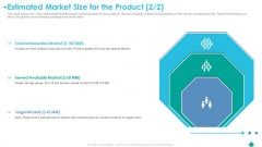Estimated Market Size For The Product Target Ppt Summary Design Templates PDF