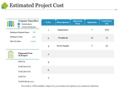 Estimated Project Cost Ppt PowerPoint Presentation Slides Format Ideas