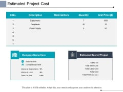 Estimated Project Cost Ppt PowerPoint Presentation Styles Objects