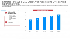 Estimated Revenue Of GEO Energy After Implementing Off Shore Wind Expansion Strategy Graphics PDF