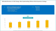 Estimated Revenue Of GEO Energy After Implementing Offshore Wind Expansion Strategy Ppt PowerPoint Presentation Show Background Images PDF
