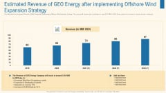 Estimated Revenue Of Geo Energy After Implementing Offshore Wind Expansion Strategy Infographics PDF