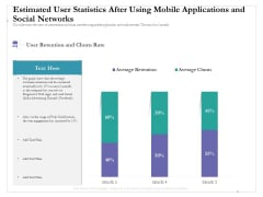 Estimated User Statistics After Using Mobile Applications And Social Networks Elements PDF