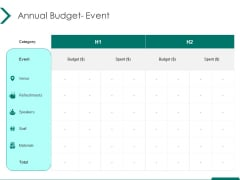 Estimating Marketing Budget Annual Budget Event Spent Ppt Inspiration Ideas PDF