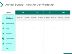 Estimating Marketing Budget Annual Budget Website Dev Redesign Ppt Icon Tips PDF