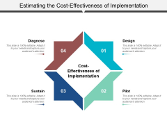 Estimating The Cost Effectiveness Of Implementation Ppt PowerPoint Presentation Professional Icon
