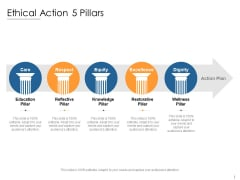 Ethical Action 5 Pillars Ppt PowerPoint Presentation Model Guide