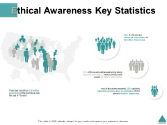 Ethical Awareness Key Statistics Ppt PowerPoint Presentation Infographics Sample
