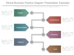 Ethical Business Practice Diagram Presentation Examples