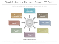 Ethical Challenges In The Human Resource Ppt Design
