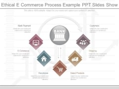 Ethical E Commerce Process Example Ppt Slides Show