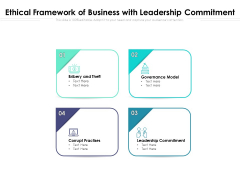 Ethical Framework Of Business With Leadership Commitment Ppt PowerPoint Presentation Outline Format PDF