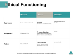 Ethical Functioning Ppt PowerPoint Presentation Portfolio Brochure