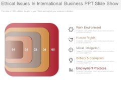 Ethical Issues In International Business Ppt Slide Show