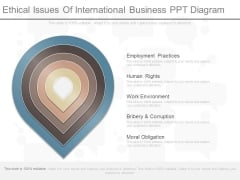 Ethical Issues Of International Business Ppt Diagram