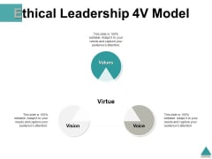 Ethical Leadership 4V Model Ppt PowerPoint Presentation Summary Themes