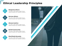 Ethical Leadership Principles Ppt PowerPoint Presentation Slides Images