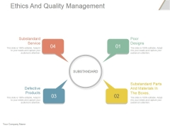Ethics And Quality Management Ppt PowerPoint Presentation Gallery