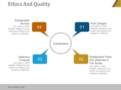 Ethics And Quality Ppt PowerPoint Presentation Summary