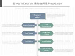 Ethics In Decision Making Ppt Presentation