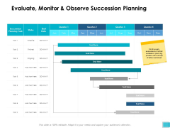 Evaluate Monitor And Observe Succession Planning Ppt PowerPoint Presentation Inspiration Outline