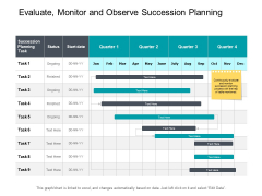 Evaluate Monitor And Observe Succession Planning Ppt PowerPoint Presentation Layouts Background