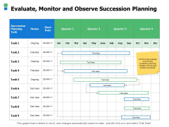 Evaluate Monitor And Observe Succession Planning Ppt Powerpoint Presentation Model Gridlines