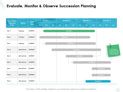 Evaluate Monitor And Observe Succession Planning Ppt PowerPoint Presentation Portfolio Introduction