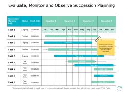 Evaluate Monitor And Observe Succession Planning Ppt PowerPoint Presentation Portfolio Slide Download