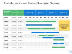 Evaluate Monitor And Observe Succession Planning Ppt PowerPoint Presentation Slides