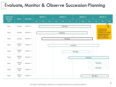 Evaluate Monitor And Observe Succession Planning Ppt PowerPoint Presentation Styles Good