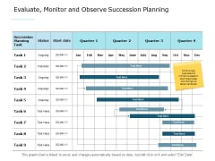 Evaluate Monitor And Observe Succession Planning Ppt PowerPoint Presentation Styles Microsoft