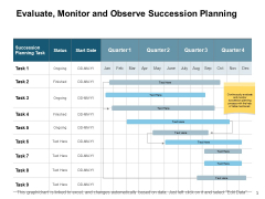 Evaluate Monitor And Observe Succession Planning Ppt PowerPoint Presentation Summary Samples