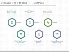 Evaluate The Process Ppt Example