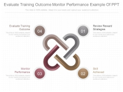 Evaluate Training Outcome Monitor Performance Example Of Ppt