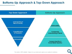 Evaluating Competitive Marketing Effectiveness Bottoms Up Approach And Top Down Approach Formats PDF